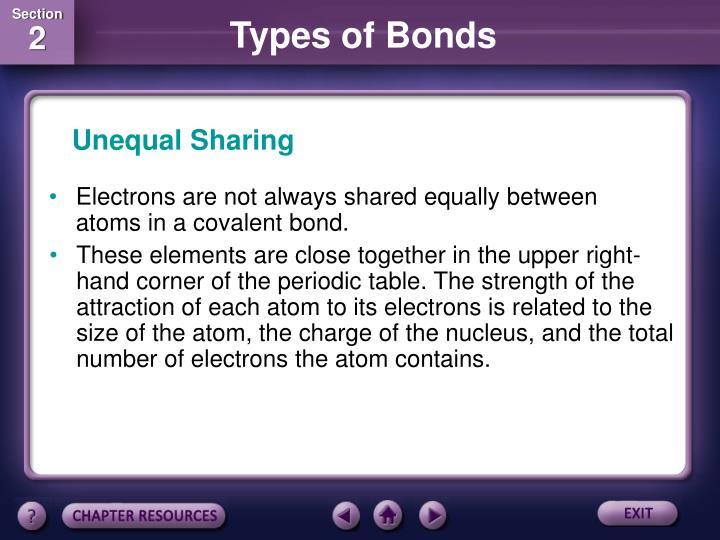 Unequal Sharing