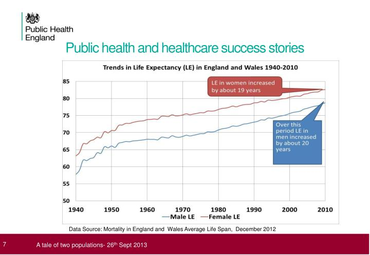 Public health and healthcare success stories