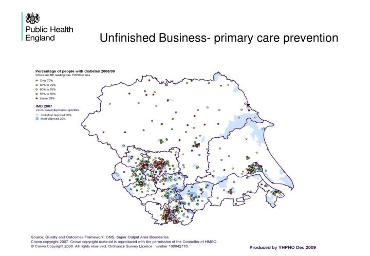 Unfinished Business- primary care prevention