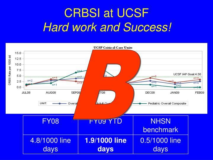 CRBSI at UCSF
