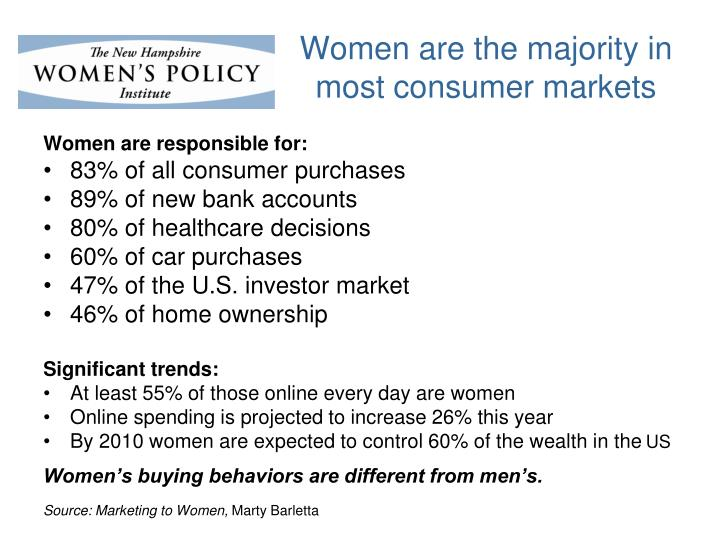 Women are the majority in most consumer markets