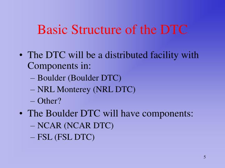 Basic Structure of the DTC
