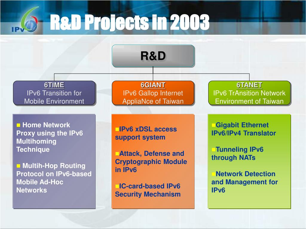 PPT - The IPv6 Deployment and Development in Taiwan PowerPoint