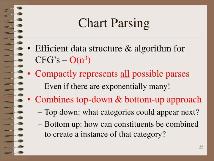 Chart Parsing