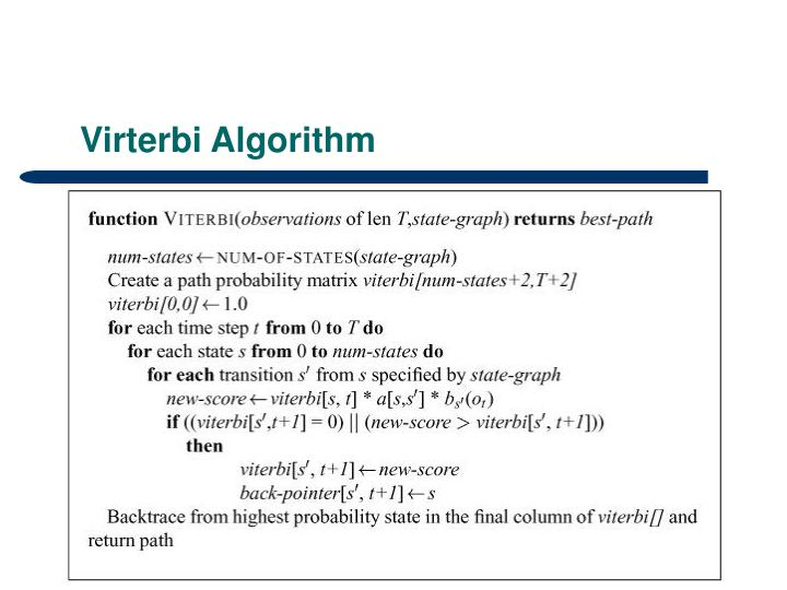 Virterbi Algorithm