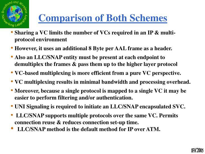 Comparison of Both Schemes