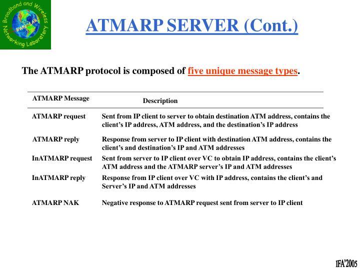 ATMARP SERVER (Cont.)