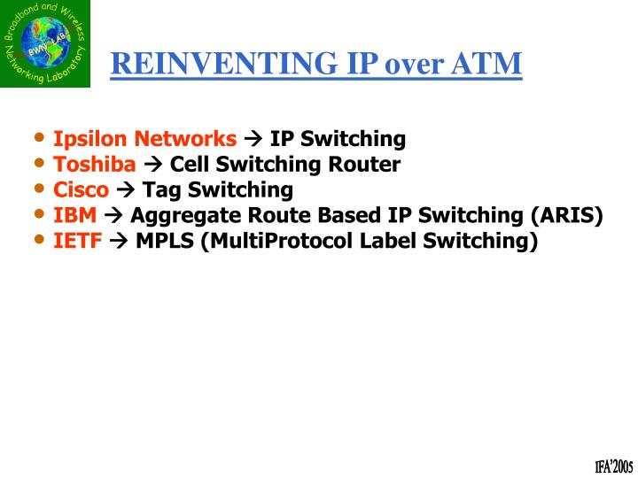REINVENTING IP over ATM