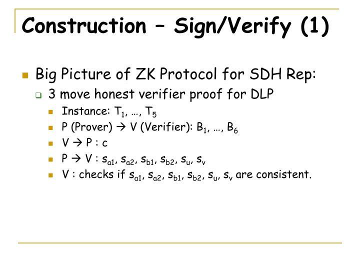 Construction – Sign/Verify (1)