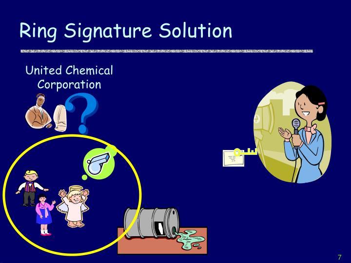Ring Signature Solution