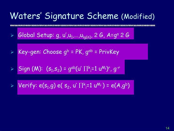 Waters' Signature Scheme