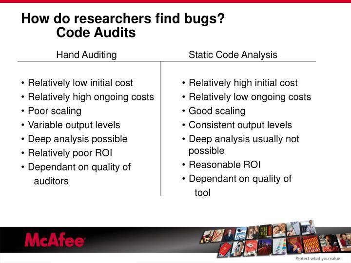 Hand Auditing