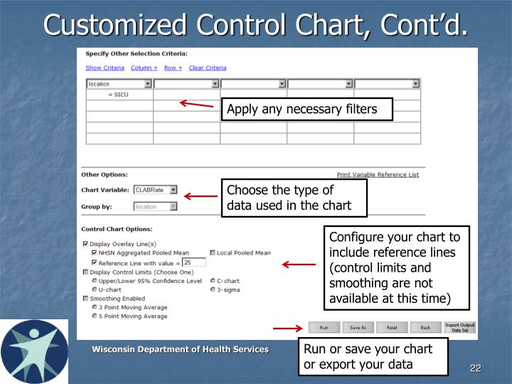 Customized Control Chart, Cont'd.