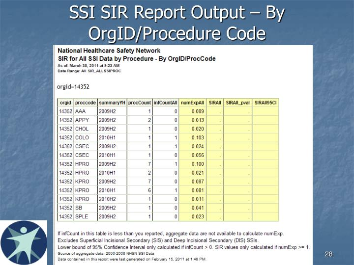 SSI SIR Report Output – By OrgID/Procedure Code