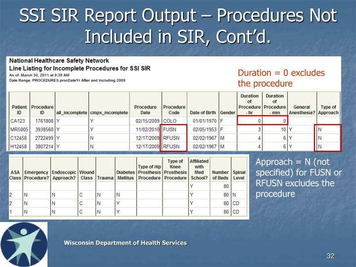 SSI SIR Report Output – Procedures Not Included in SIR, Cont'd.