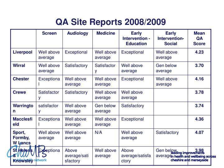 QA Site Reports 2008/2009
