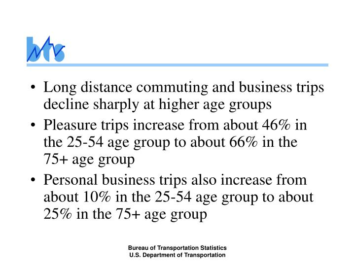 Long distance commuting and business trips decline sharply at higher age groups