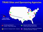triad sites and sponsoring agencies
