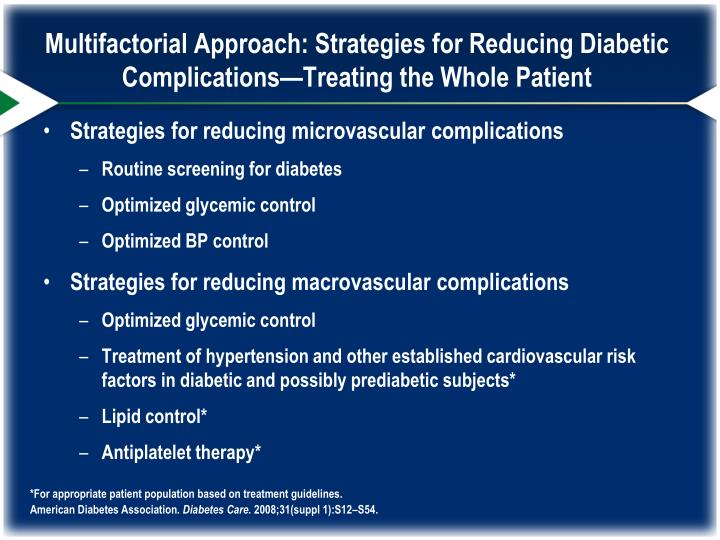 Multifactorial Approach: Strategies for Reducing Diabetic Complications—Treating the Whole Patient