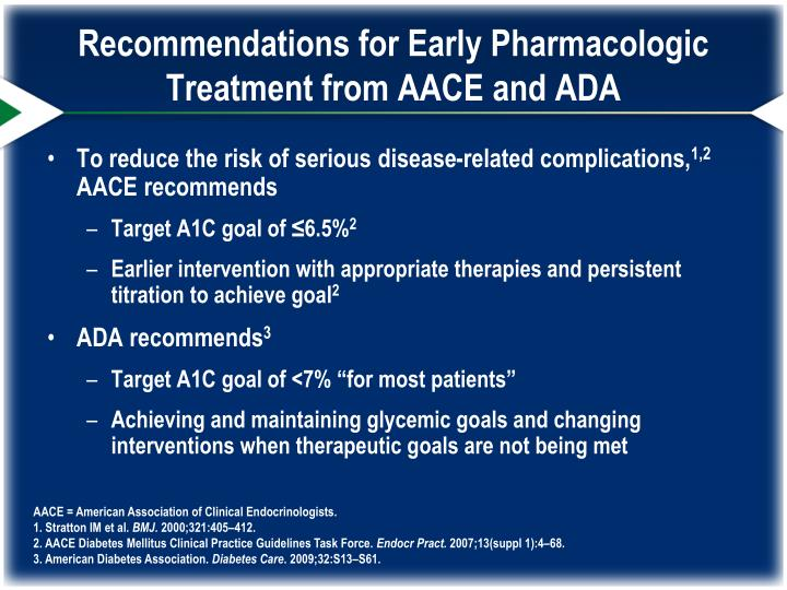 Recommendations for Early Pharmacologic Treatment from AACE and ADA