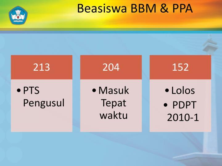 Beasiswa BBM & PPA