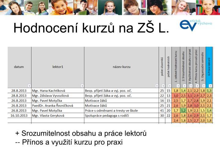 Hodnocení kurzů na ZŠ L.