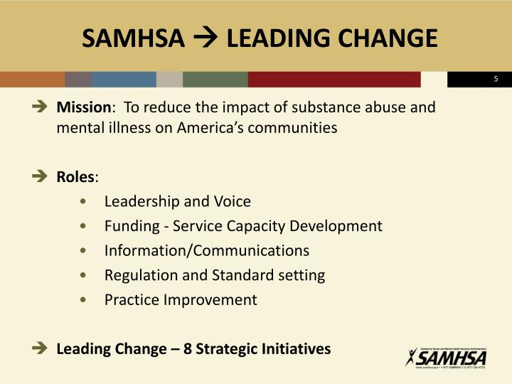 leading change strategically essay Mba strategic planning in relation to the competition and then strategically position the company on change taken from his book leading change.