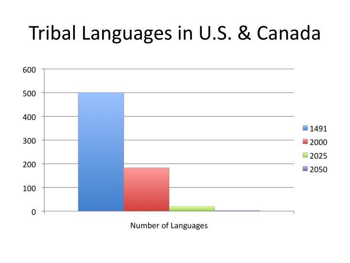 Tribal Languages in U.S. & Canada