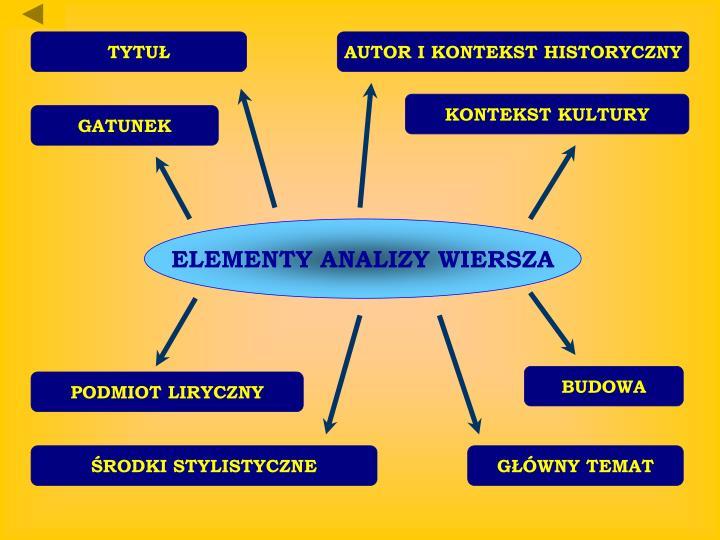 Ppt Wazna Wiedza Powerpoint Presentation Id 4436027
