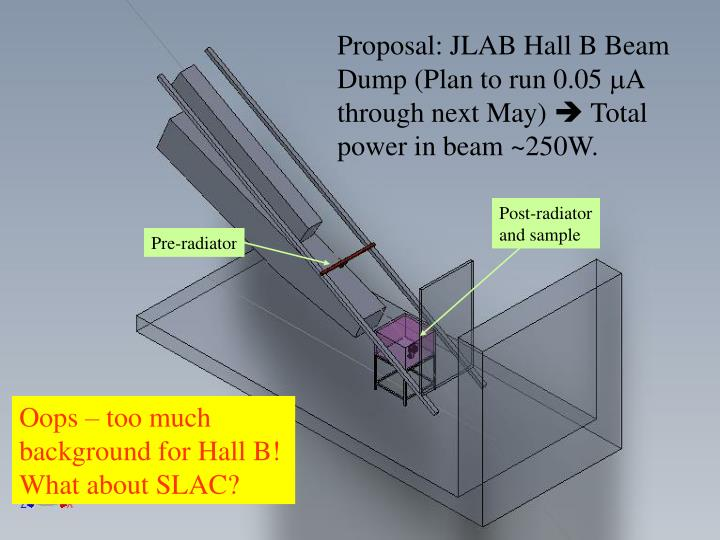 Proposal: JLAB Hall B Beam Dump (Plan to run 0.05