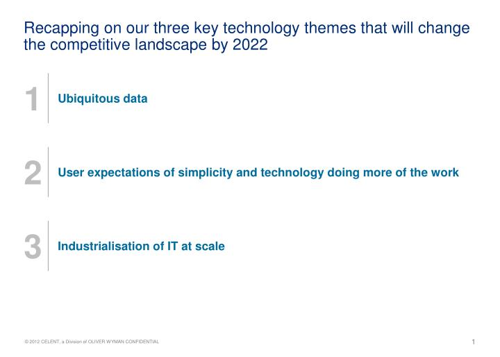 Recapping on our three key technology themes that will change the competitive landscape by 2022
