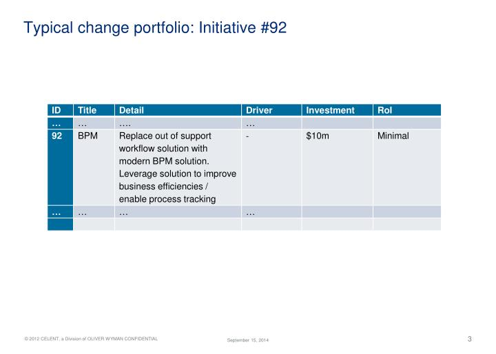 Typical change portfolio: Initiative #92