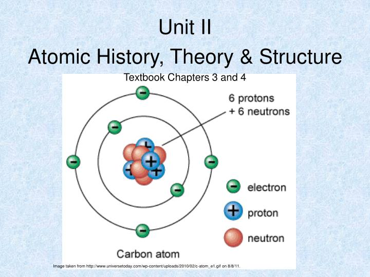 history of atomic structure He called these pieces atoms and the properties of these also determined the properties of the object it made up dalton was born in england and developed an interest for science through meteorology dalton's atomic theory said things like: -matter is composed of atoms.