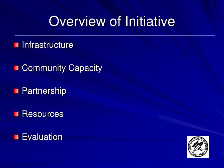 Overview of Initiative