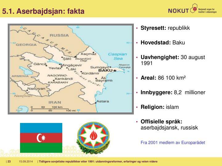 5.1. Aserbajdsjan: fakta