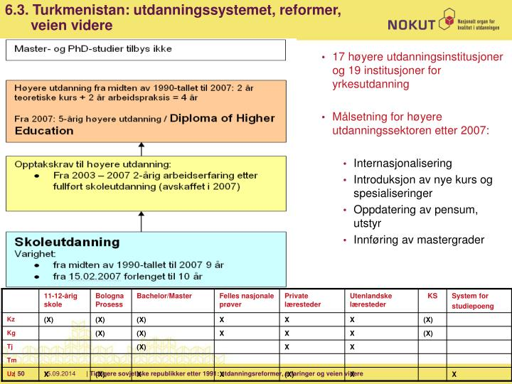 6.3. Turkmenistan: utdanningssystemet, reformer, veien videre