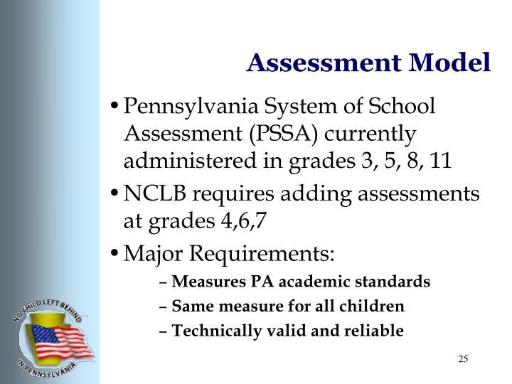 Assessment Model