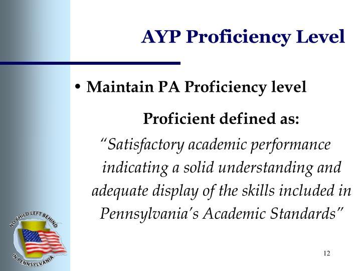 AYP Proficiency Level