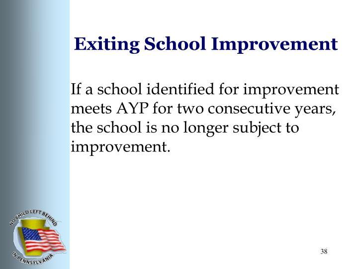 Exiting School Improvement