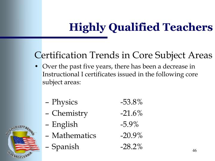 Certification Trends in Core Subject Areas