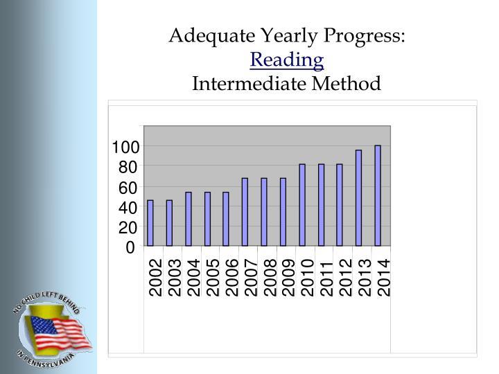 Adequate Yearly Progress: