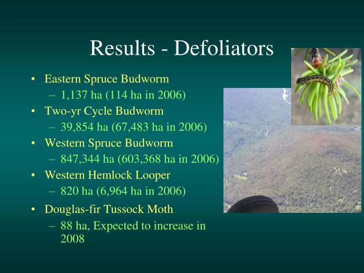 Results - Defoliators