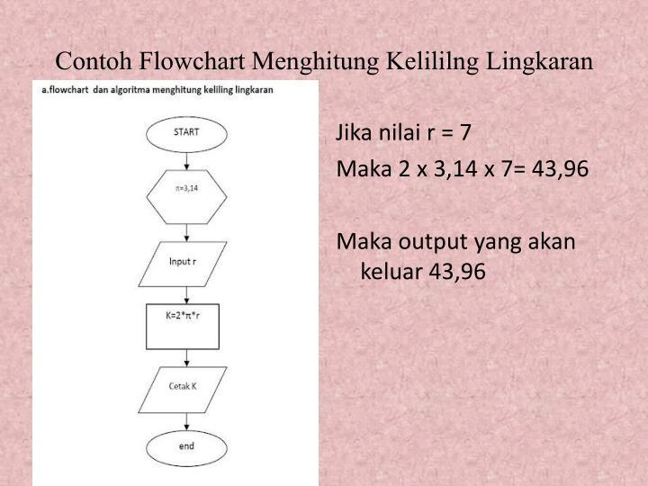 Ppt Materi Powerpoint Presentation Id 4437997