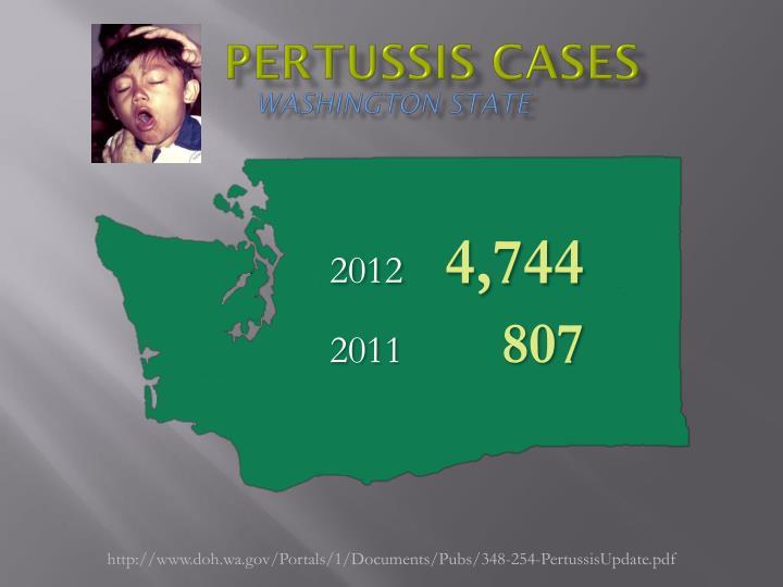 Pertussis Cases