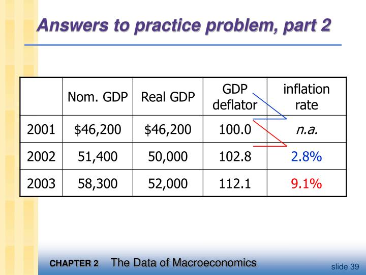 Answers to practice problem, part 2