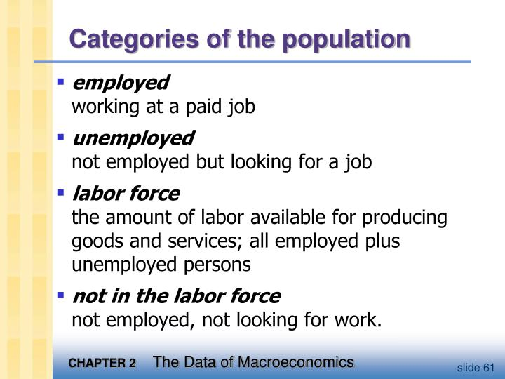 Categories of the population