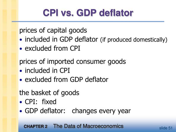 CPI vs. GDP deflator