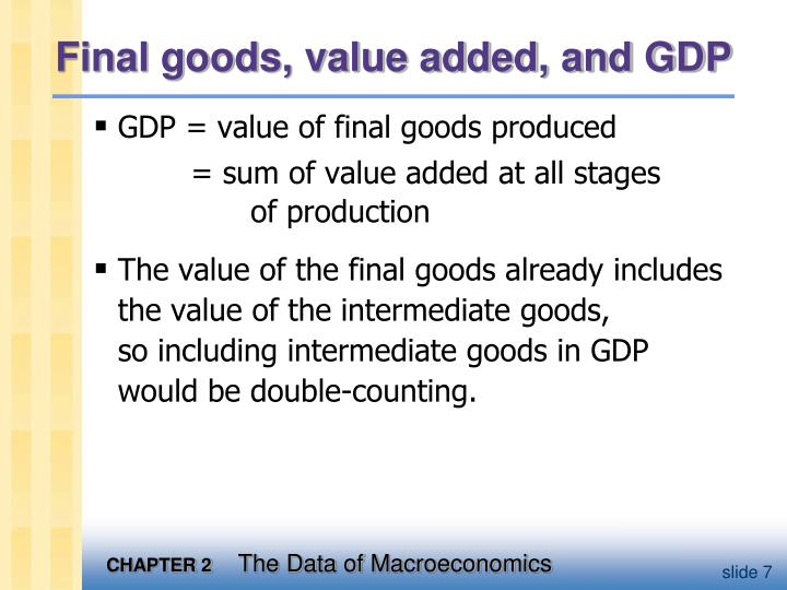 Final goods, value added, and GDP