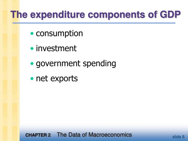 The expenditure components of GDP