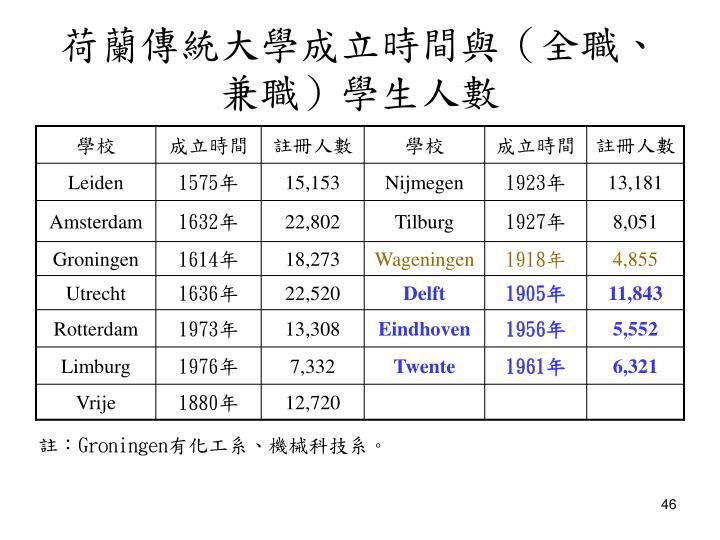荷蘭傳統大學成立時間與(全職、兼職)學生人數